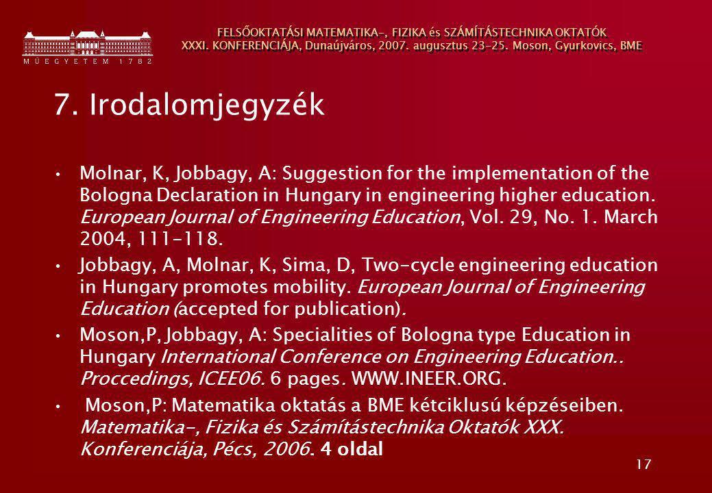 17 FELSŐOKTATÁSI MATEMATIKA-, FIZIKA és SZÁMÍTÁSTECHNIKA OKTATÓK XXXI.