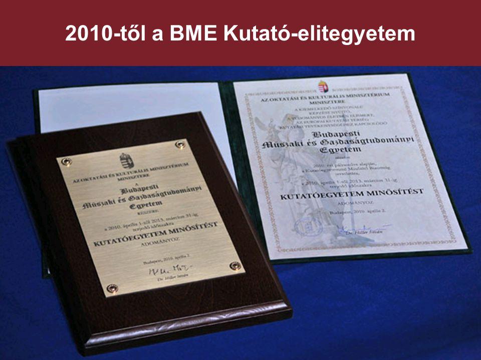 2010-től a BME Kutató-elitegyetem