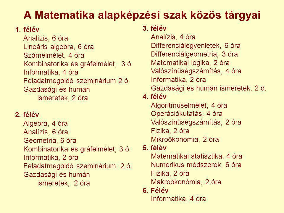 A Matematika alapképzési szak közös tárgyai 1.félév Analízis, 6 óra Lineáris algebra, 6 óra Számelmélet, 4 óra Kombinatorika és gráfelmélet,. 3 ó. Inf