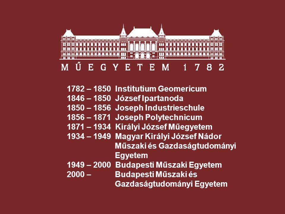 1782 – 1850 Institutium Geomericum 1846 – 1850 József Ipartanoda 1850 – 1856 Joseph Industrieschule 1856 – 1871 Joseph Polytechnicum 1871 – 1934 Királ