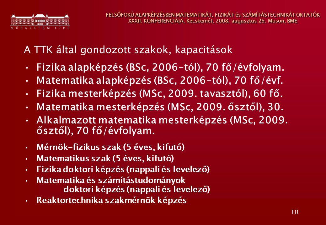 10 FELSŐFOKÚ ALAPKÉPZÉSBEN MATEMATIKÁT, FIZIKÁT és SZÁMÍTÁSTECHNIKÁT OKTATÓK XXXII. KONFERENCIÁJA, Kecskemét, 2008. augusztus 26. Moson, BME A TTK ált