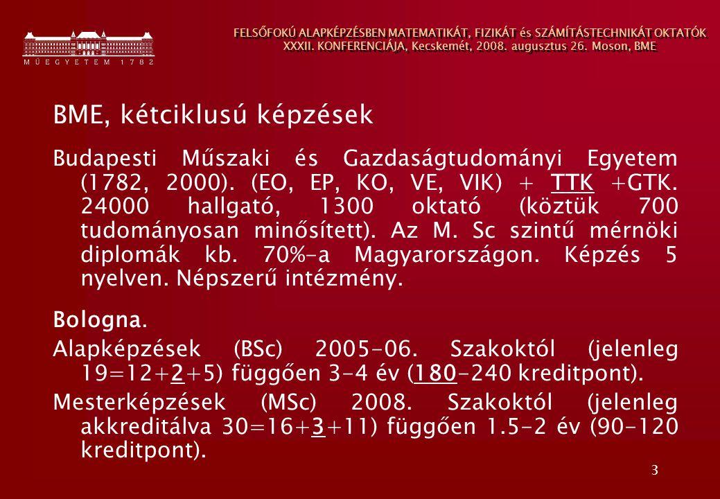 3 FELSŐFOKÚ ALAPKÉPZÉSBEN MATEMATIKÁT, FIZIKÁT és SZÁMÍTÁSTECHNIKÁT OKTATÓK XXXII. KONFERENCIÁJA, Kecskemét, 2008. augusztus 26. Moson, BME BME, kétci