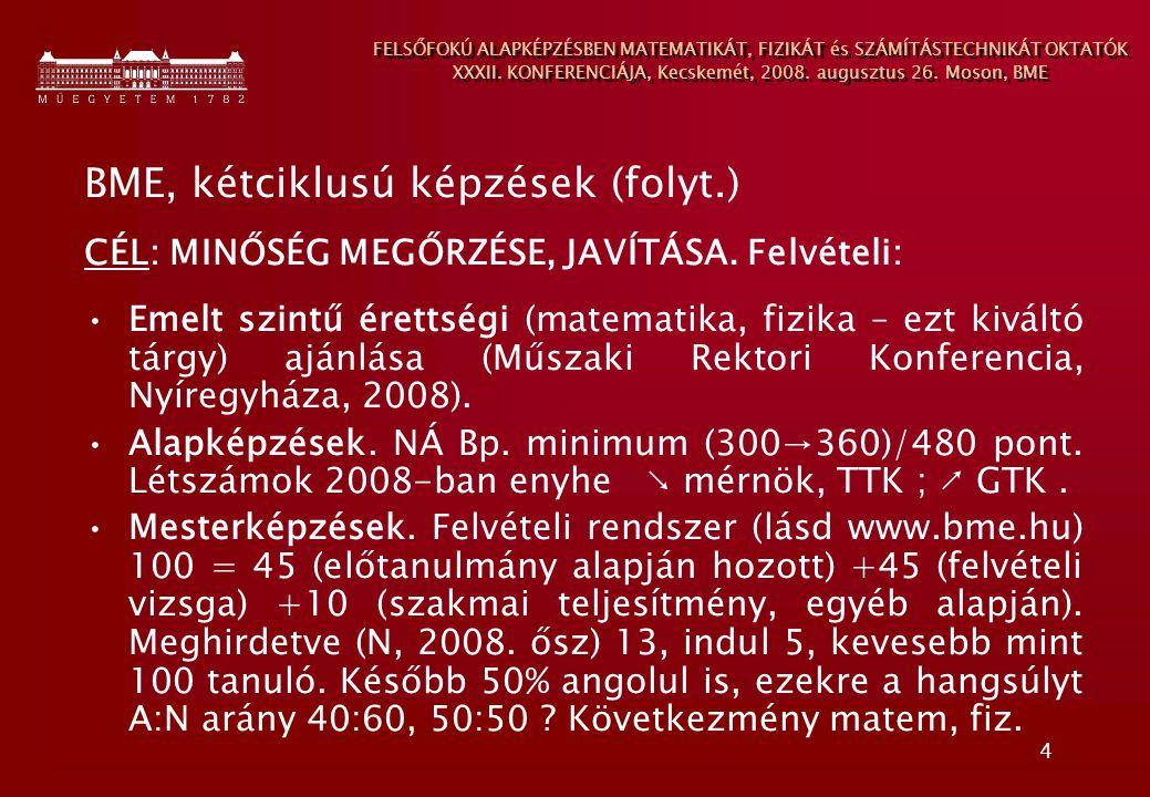 5 FELSŐFOKÚ ALAPKÉPZÉSBEN MATEMATIKÁT, FIZIKÁT és SZÁMÍTÁSTECHNIKÁT OKTATÓK XXXII.