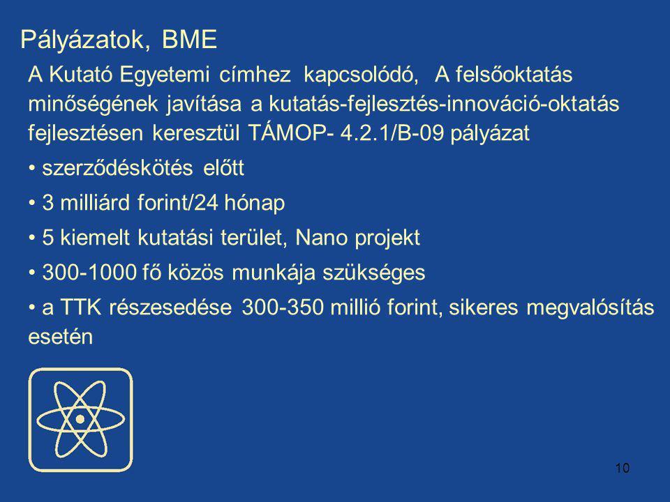 10 Pályázatok, BME A Kutató Egyetemi címhez kapcsolódó, A felsőoktatás minőségének javítása a kutatás-fejlesztés-innováció-oktatás fejlesztésen keresztül TÁMOP- 4.2.1/B-09 pályázat szerződéskötés előtt 3 milliárd forint/24 hónap 5 kiemelt kutatási terület, Nano projekt 300-1000 fő közös munkája szükséges a TTK részesedése 300-350 millió forint, sikeres megvalósítás esetén