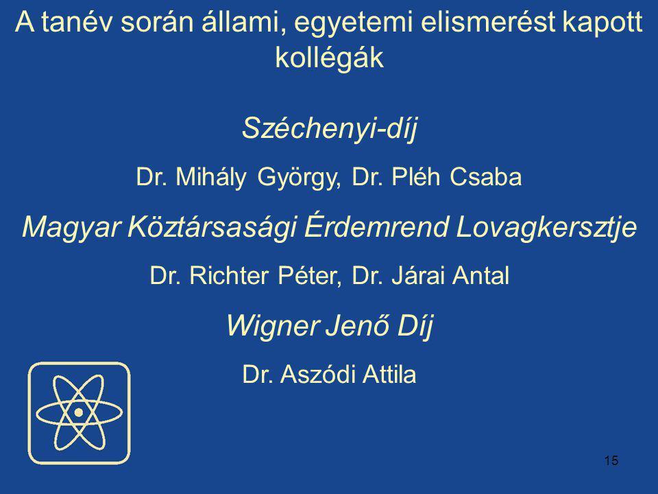 15 A tanév során állami, egyetemi elismerést kapott kollégák Széchenyi-díj Dr.