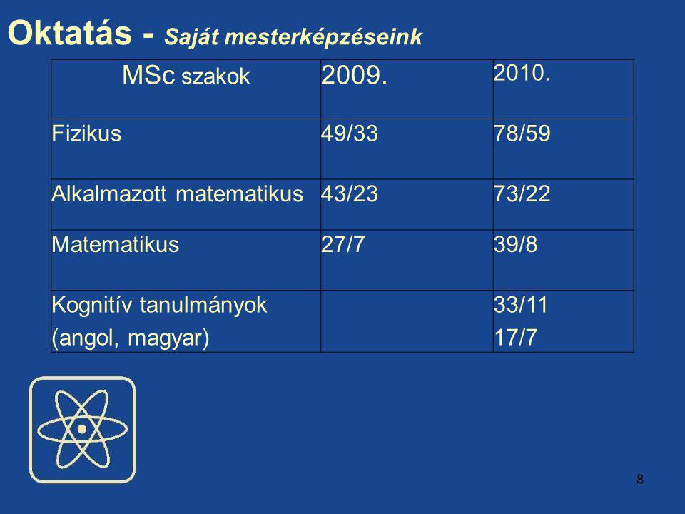 8 Oktatás - Saját mesterképzéseink MSc szakok 2009.