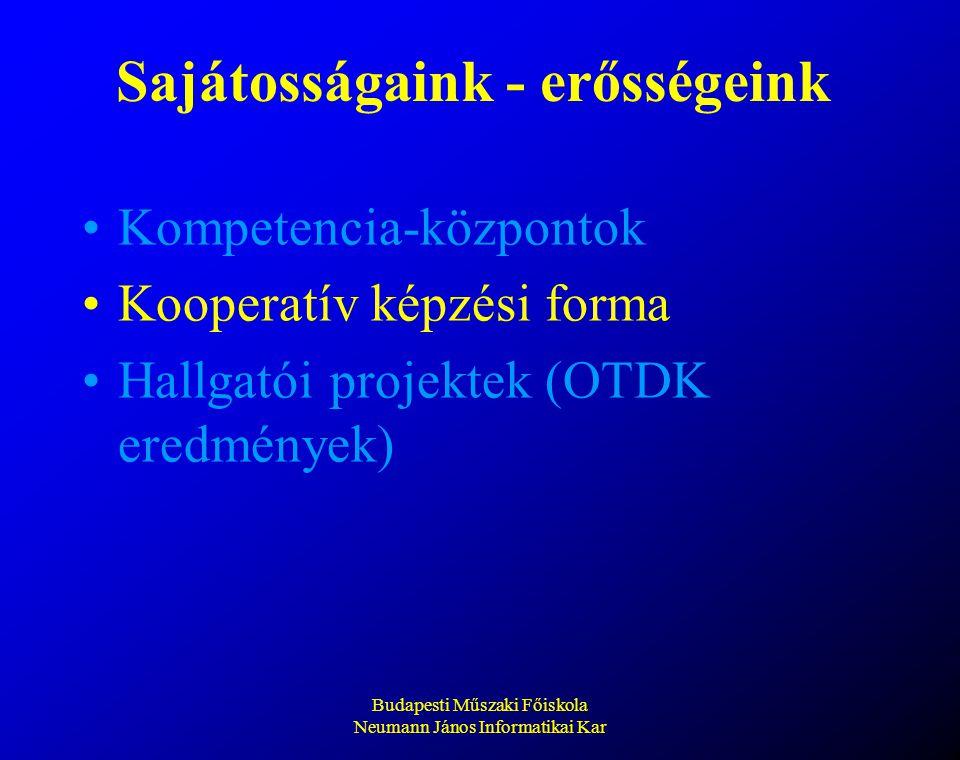 Budapesti Műszaki Főiskola Neumann János Informatikai Kar Kompetencia-központok Kooperatív képzési forma Hallgatói projektek (OTDK eredmények) Sajátos