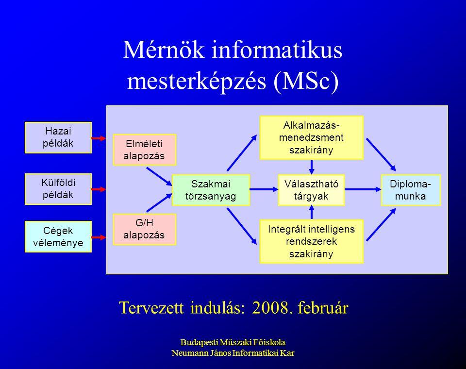 Budapesti Műszaki Főiskola Neumann János Informatikai Kar Mérnök informatikus mesterképzés (MSc) Alkalmazás- menedzsment szakirány Integrált intellige