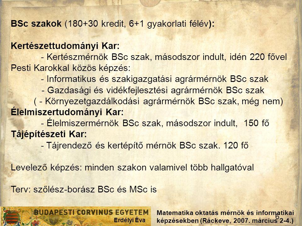 Erdélyi Éva 6 Matematika oktatás mérnök és informatikai képzésekben (Ráckeve, 2007. március 2-4.) BSc szakok (180+30 kredit, 6+1 gyakorlati félév): Ke