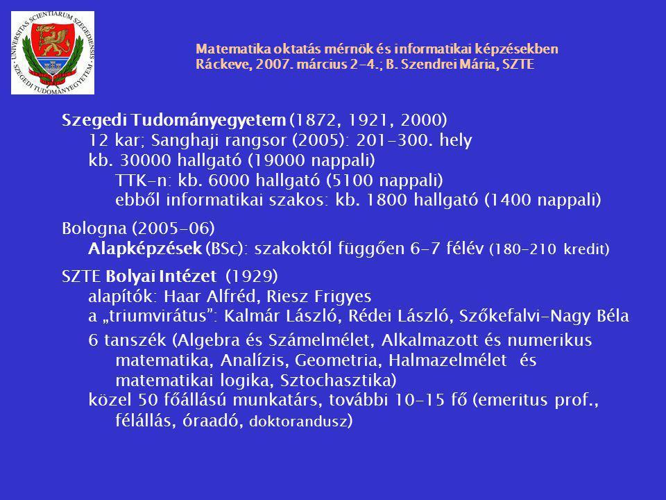 Matematika oktatás mérnök és informatikai képzésekben Ráckeve, 2007. március 2-4.; B. Szendrei Mária, SZTE Szegedi Tudományegyetem (1872, 1921, 2000)