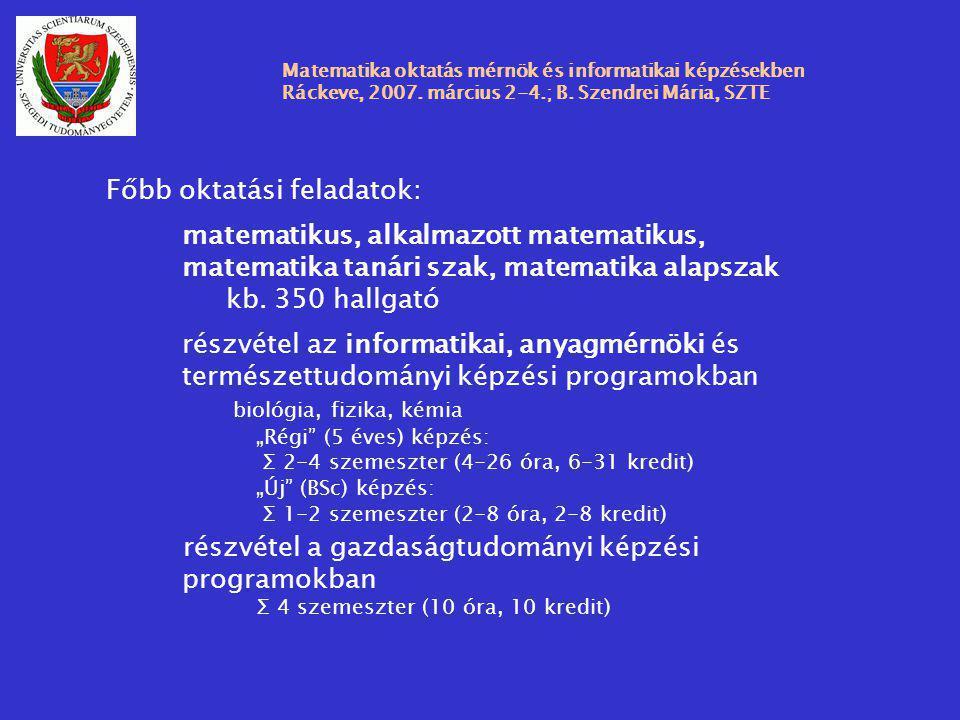 Főbb oktatási feladatok: matematikus, alkalmazott matematikus, matematika tanári szak, matematika alapszak kb.