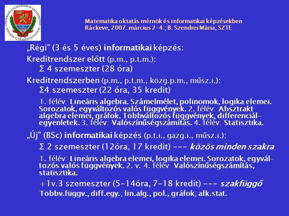 """""""Régi (3 és 5 éves) informatikai képzés: Kreditrendszer előtt (p.m., p.t.m.) : Σ 4 szemeszter (28 óra) Kreditrendszerben (p.m., p.t.m., közg.p.m., műsz.i.) : Σ4 szemeszter (22 óra, 35 kredit) 1."""