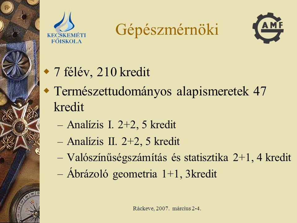 Ráckeve, 2007. március 2-4. Gépészmérnöki  7 félév, 210 kredit  Természettudományos alapismeretek 47 kredit – Analízis I. 2+2, 5 kredit – Analízis I