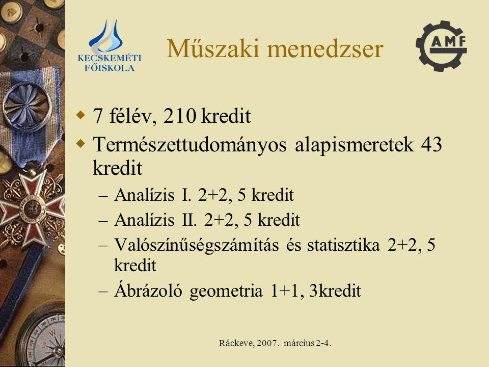 Ráckeve, 2007. március 2-4. Műszaki menedzser  7 félév, 210 kredit  Természettudományos alapismeretek 43 kredit – Analízis I. 2+2, 5 kredit – Analíz