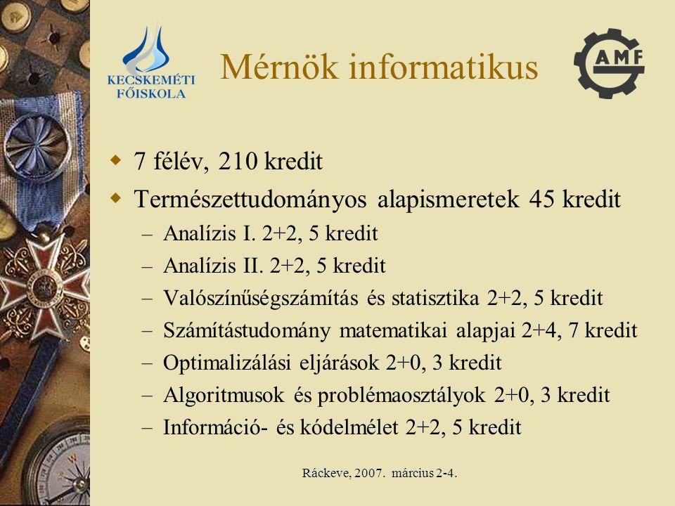 Ráckeve, 2007. március 2-4. Mérnök informatikus  7 félév, 210 kredit  Természettudományos alapismeretek 45 kredit – Analízis I. 2+2, 5 kredit – Anal