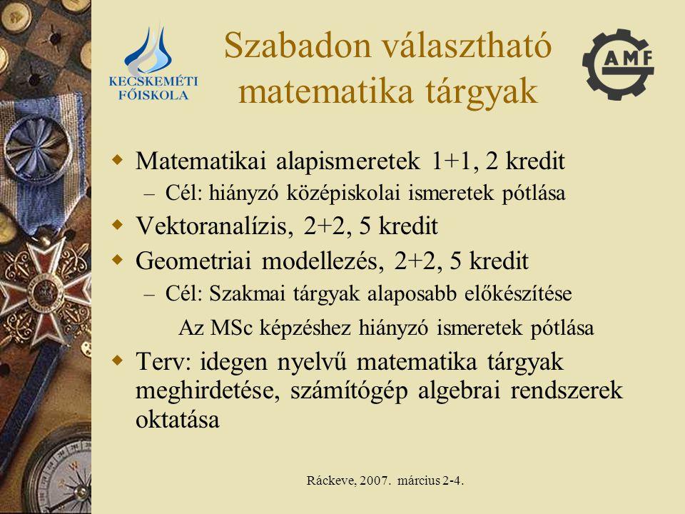 Ráckeve, 2007. március 2-4. Szabadon választható matematika tárgyak  Matematikai alapismeretek 1+1, 2 kredit – Cél: hiányzó középiskolai ismeretek pó