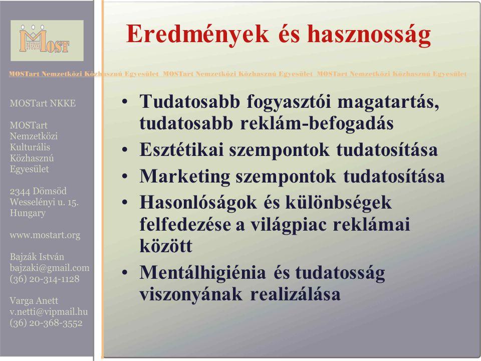 Eredmények és hasznosság Tudatosabb fogyasztói magatartás, tudatosabb reklám-befogadás Esztétikai szempontok tudatosítása Marketing szempontok tudatosítása Hasonlóságok és különbségek felfedezése a világpiac reklámai között Mentálhigiénia és tudatosság viszonyának realizálása