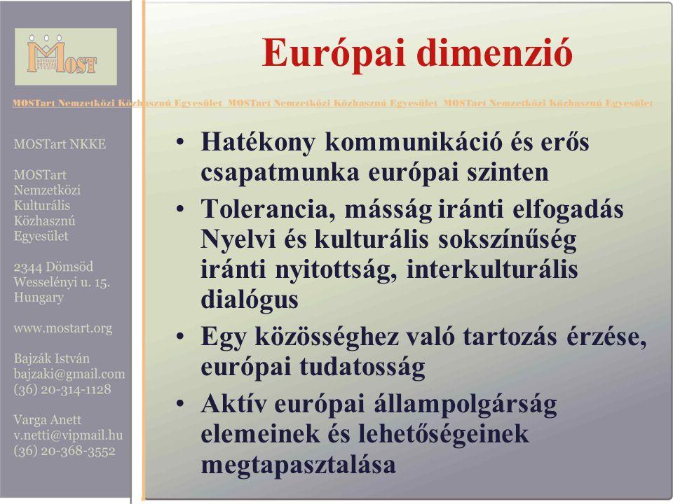 Európai dimenzió Hatékony kommunikáció és erős csapatmunka európai szinten Tolerancia, másság iránti elfogadás Nyelvi és kulturális sokszínűség iránti nyitottság, interkulturális dialógus Egy közösséghez való tartozás érzése, európai tudatosság Aktív európai állampolgárság elemeinek és lehetőségeinek megtapasztalása