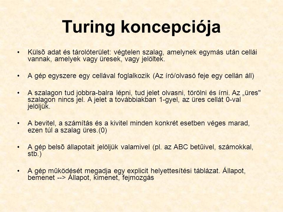 Turing koncepciója Külsõ adat és tárolóterület: végtelen szalag, amelynek egymás után cellái vannak, amelyek vagy üresek, vagy jelöltek. A gép egyszer