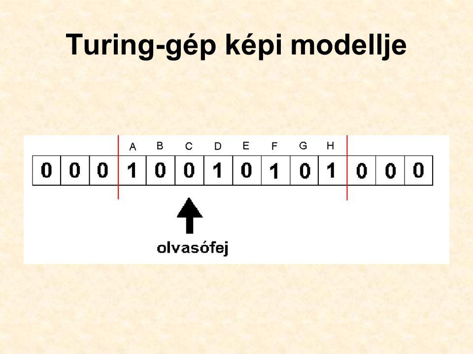 A Turing-gép alapprogramja I.A Turing-gép alapprogramja (az un.