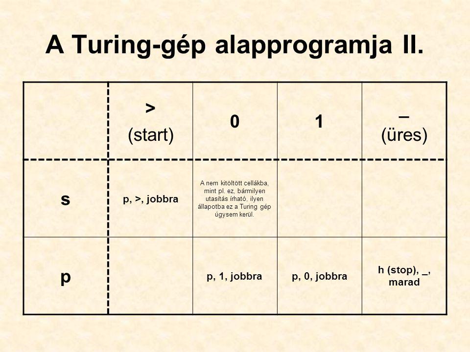 A Turing-gép alapprogramja II. > (start) 01 _ (üres) s p, >, jobbra A nem kitöltött cellákba, mint pl. ez, bármilyen utasítás írható, ilyen állapotba