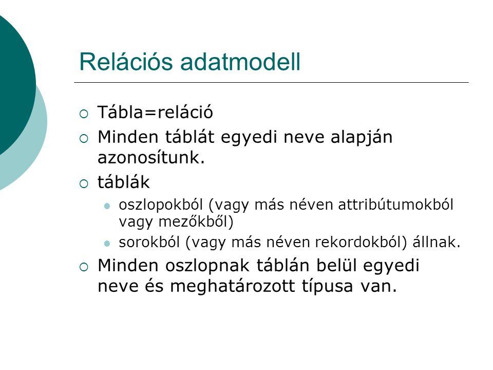 Relációs adatmodell  Tábla=reláció  Minden táblát egyedi neve alapján azonosítunk.  táblák oszlopokból (vagy más néven attribútumokból vagy mezőkbő