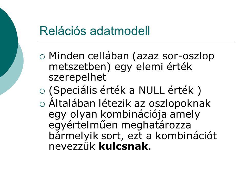 Relációs adatmodell  Minden cellában (azaz sor-oszlop metszetben) egy elemi érték szerepelhet  (Speciális érték a NULL érték )  Általában létezik a