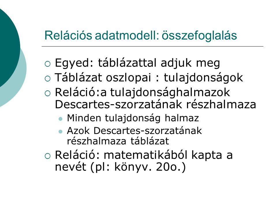 Relációs adatmodell: összefoglalás  Egyed: táblázattal adjuk meg  Táblázat oszlopai : tulajdonságok  Reláció:a tulajdonsághalmazok Descartes-szorza