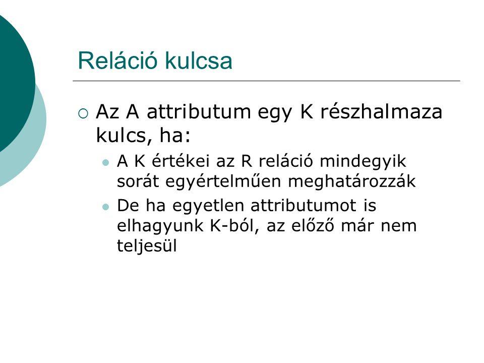 Reláció kulcsa  Az A attributum egy K részhalmaza kulcs, ha: A K értékei az R reláció mindegyik sorát egyértelműen meghatározzák De ha egyetlen attri