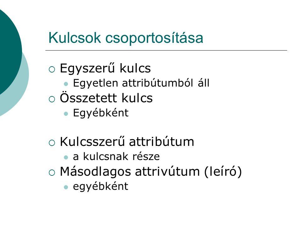 Kulcsok csoportosítása  Egyszerű kulcs Egyetlen attribútumból áll  Összetett kulcs Egyébként  Kulcsszerű attribútum a kulcsnak része  Másodlagos a