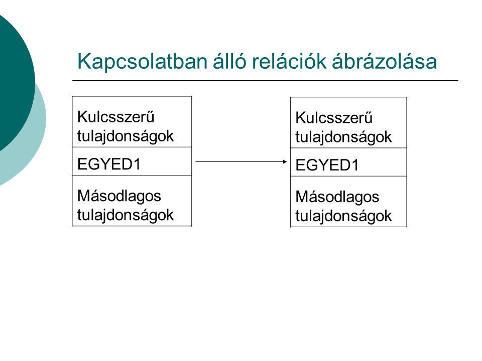 Kapcsolatban álló relációk ábrázolása Kulcsszerű tulajdonságok EGYED1 Másodlagos tulajdonságok Kulcsszerű tulajdonságok EGYED1 Másodlagos tulajdonságo