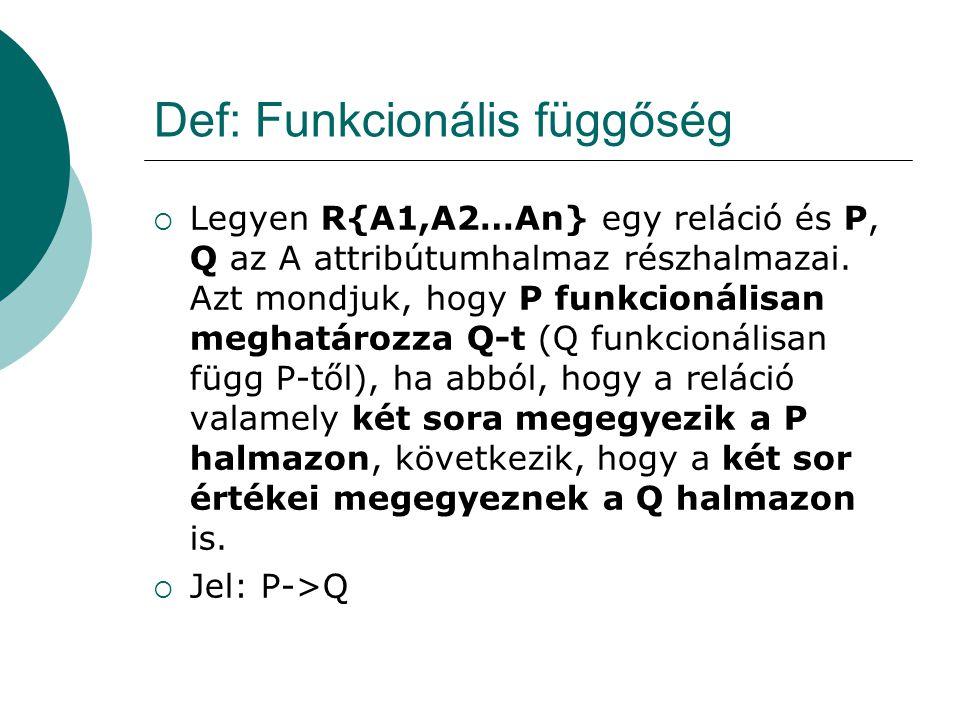 Def: Funkcionális függőség  Legyen R{A1,A2…An} egy reláció és P, Q az A attribútumhalmaz részhalmazai. Azt mondjuk, hogy P funkcionálisan meghatározz