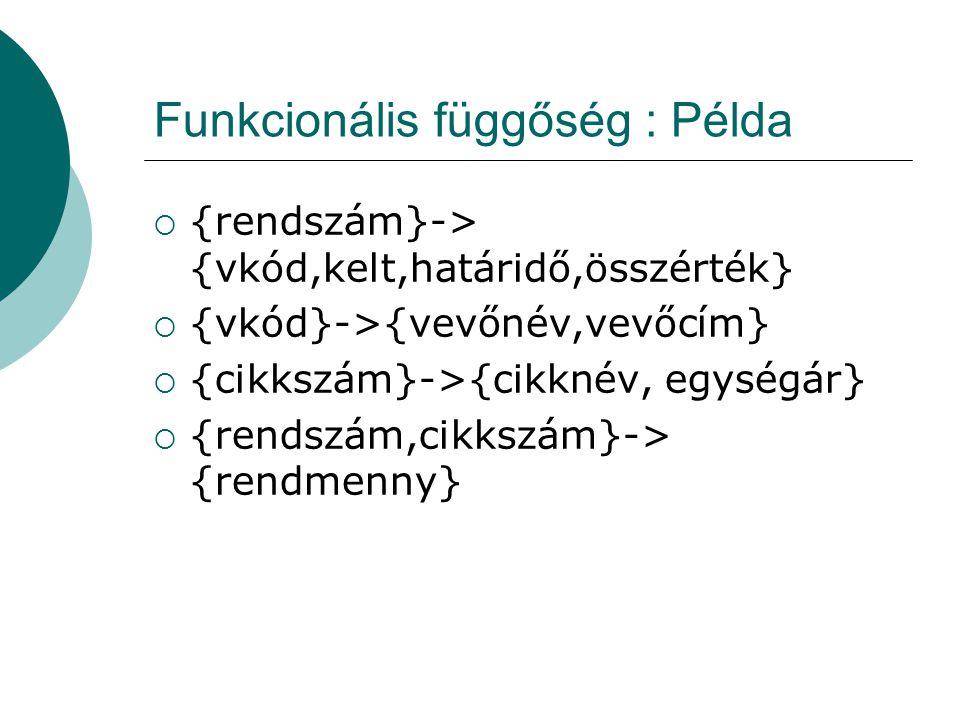 Funkcionális függőség : Példa  {rendszám}-> {vkód,kelt,határidő,összérték}  {vkód}->{vevőnév,vevőcím}  {cikkszám}->{cikknév, egységár}  {rendszám,