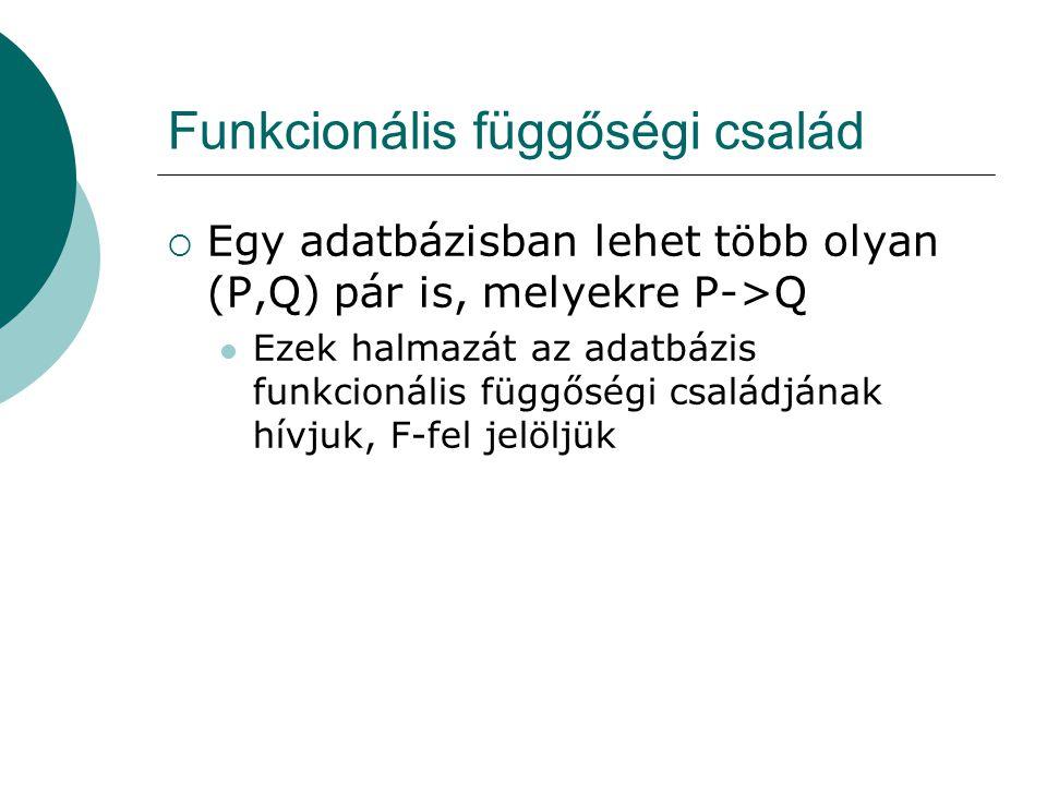 Funkcionális függőségi család  Egy adatbázisban lehet több olyan (P,Q) pár is, melyekre P->Q Ezek halmazát az adatbázis funkcionális függőségi család