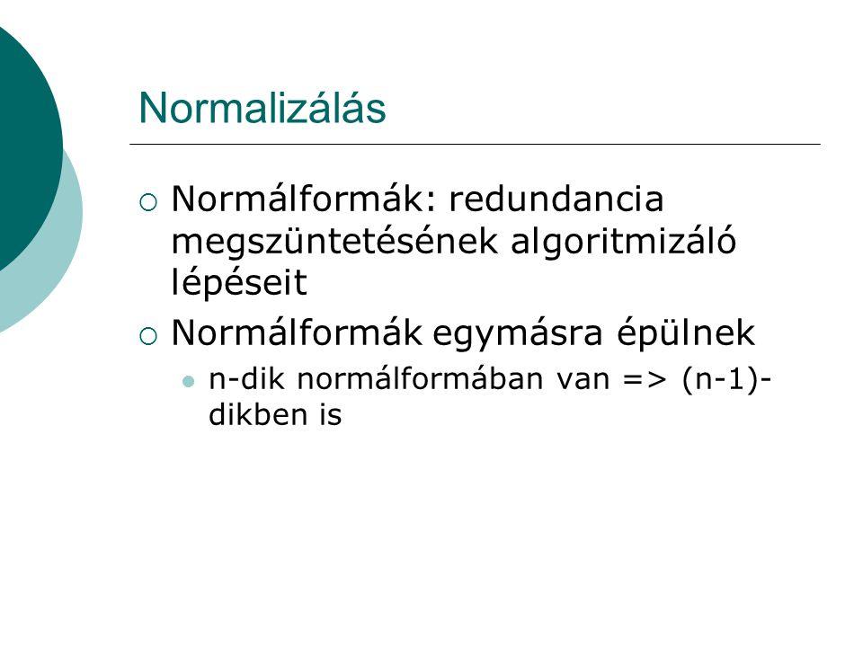 Normalizálás  Normálformák: redundancia megszüntetésének algoritmizáló lépéseit  Normálformák egymásra épülnek n-dik normálformában van => (n-1)- di