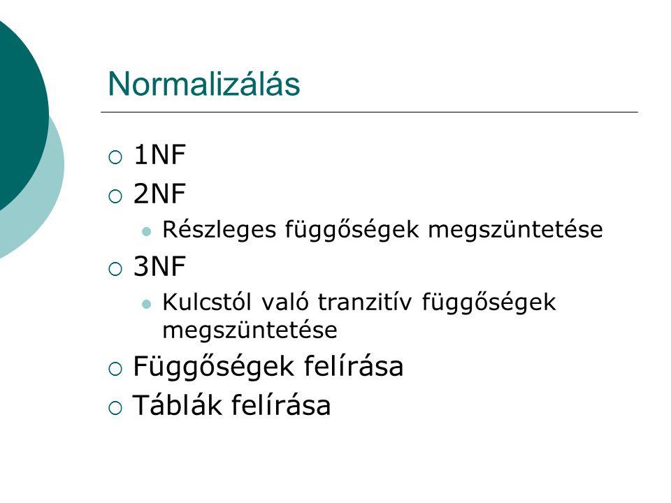 Normalizálás  1NF  2NF Részleges függőségek megszüntetése  3NF Kulcstól való tranzitív függőségek megszüntetése  Függőségek felírása  Táblák felí