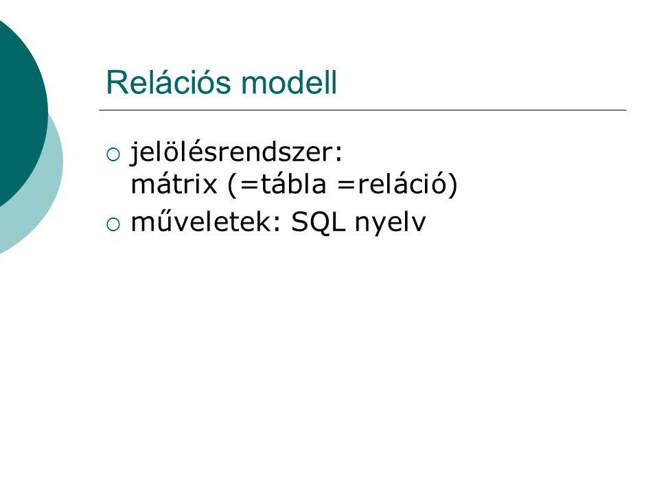Relációs modell  jelölésrendszer: mátrix (=tábla =reláció)  műveletek: SQL nyelv