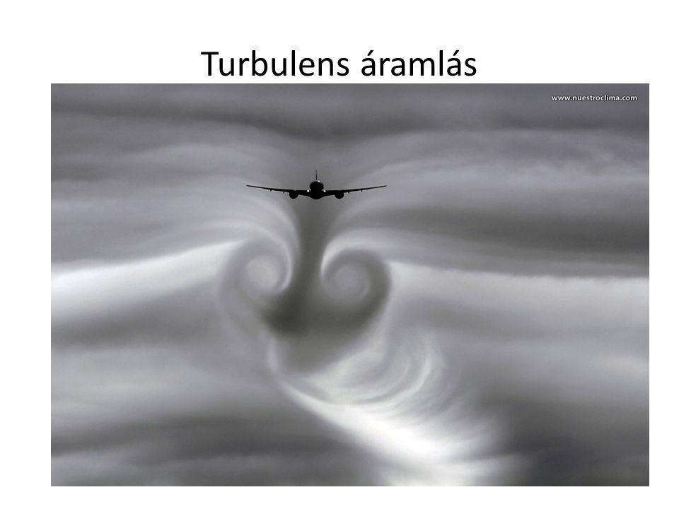Turbulens áramlás