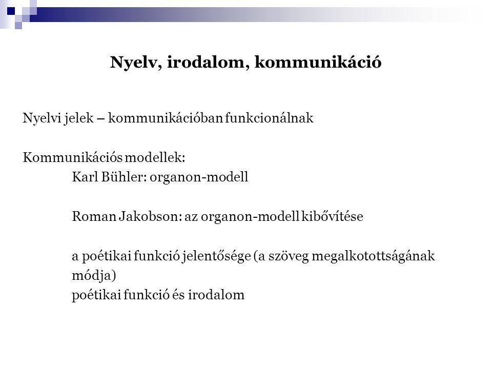 Nyelv, irodalom, kommunikáció Nyelvi jelek – kommunikációban funkcionálnak Kommunikációs modellek: Karl Bühler: organon-modell Roman Jakobson: az organon-modell kibővítése a poétikai funkció jelentősége (a szöveg megalkotottságának módja) poétikai funkció és irodalom