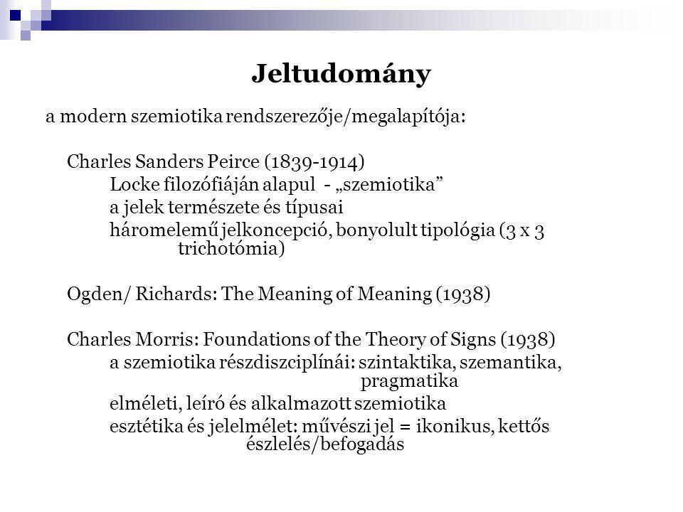 """Jeltudomány a modern szemiotika rendszerezője/megalapítója: Charles Sanders Peirce (1839-1914) Locke filozófiáján alapul - """"szemiotika a jelek természete és típusai háromelemű jelkoncepció, bonyolult tipológia (3 x 3 trichotómia) Ogden/ Richards: The Meaning of Meaning (1938) Charles Morris: Foundations of the Theory of Signs (1938) a szemiotika részdiszciplínái: szintaktika, szemantika, pragmatika elméleti, leíró és alkalmazott szemiotika esztétika és jelelmélet: művészi jel = ikonikus, kettős észlelés/befogadás"""