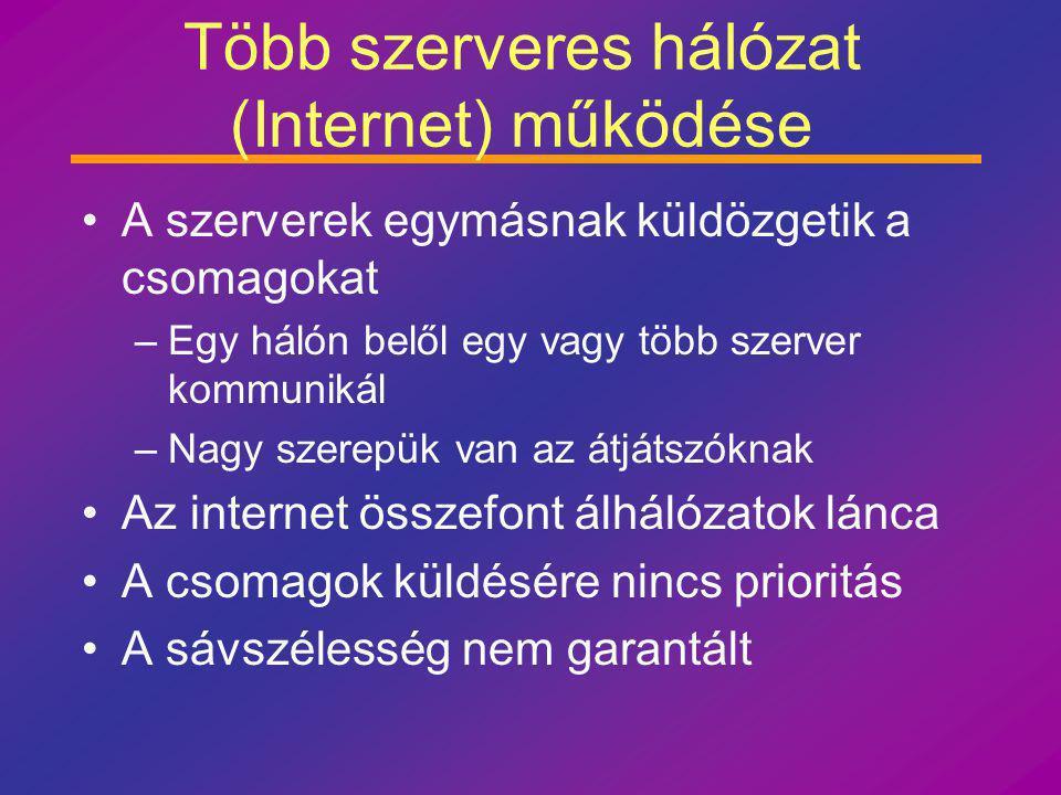 Több szerveres hálózat (Internet) működése A szerverek egymásnak küldözgetik a csomagokat –Egy hálón belől egy vagy több szerver kommunikál –Nagy szerepük van az átjátszóknak Az internet összefont álhálózatok lánca A csomagok küldésére nincs prioritás A sávszélesség nem garantált