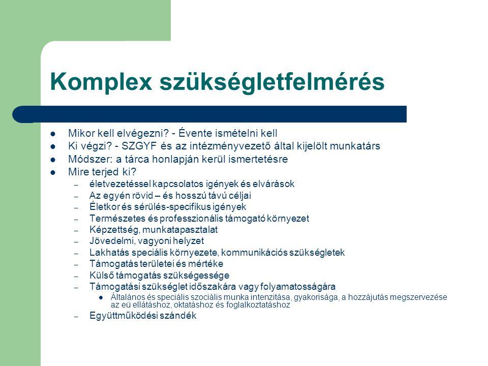 Komplex szükségletfelmérés Mikor kell elvégezni? - Évente ismételni kell Ki végzi? - SZGYF és az intézményvezető által kijelölt munkatárs Módszer: a t