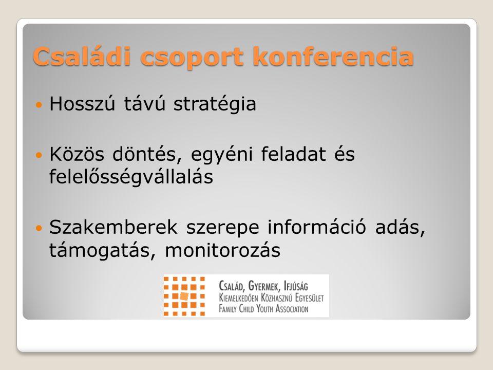 Családi csoport konferencia Hosszú távú stratégia Közös döntés, egyéni feladat és felelősségvállalás Szakemberek szerepe információ adás, támogatás, monitorozás