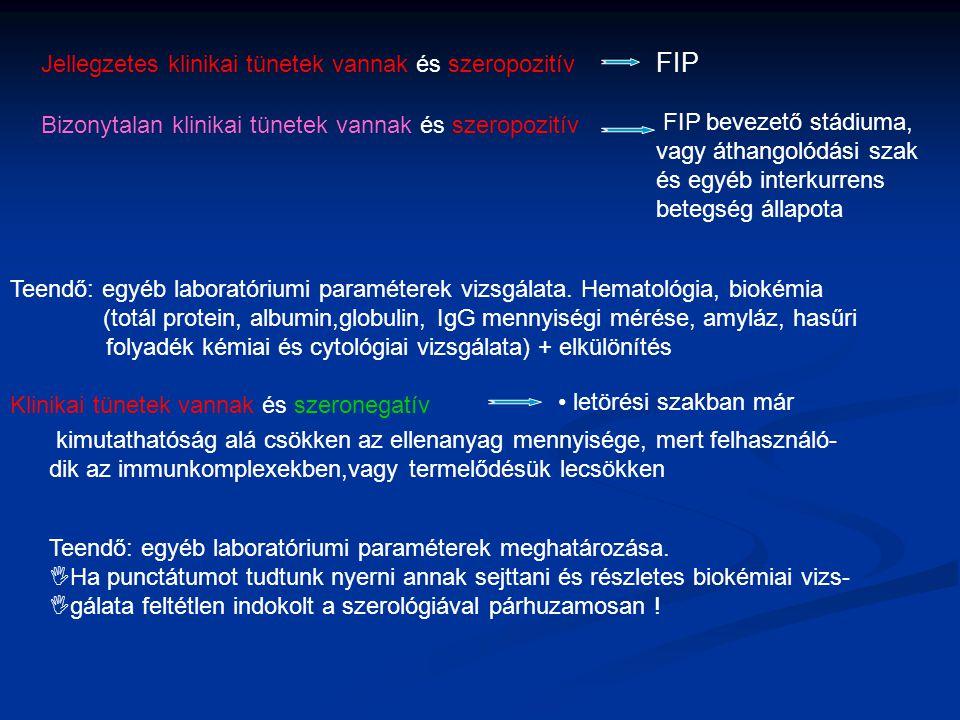 Jellegzetes klinikai tünetek vannak és szeropozitív FIP FIP bevezető stádiuma, vagy áthangolódási szak és egyéb interkurrens betegség állapota Bizonyt