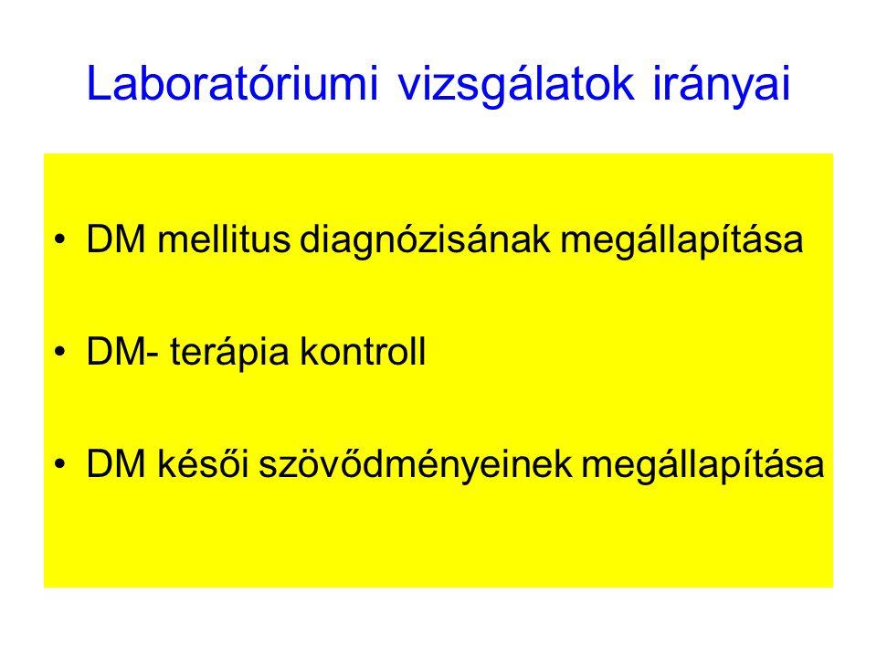 Laboratóriumi vizsgálatok irányai DM mellitus diagnózisának megállapítása DM- terápia kontroll DM késői szövődményeinek megállapítása