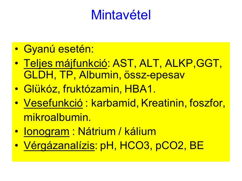 Mintavétel Gyanú esetén: Teljes májfunkció: AST, ALT, ALKP,GGT, GLDH, TP, Albumin, össz-epesav Glükóz, fruktózamin, HBA1.
