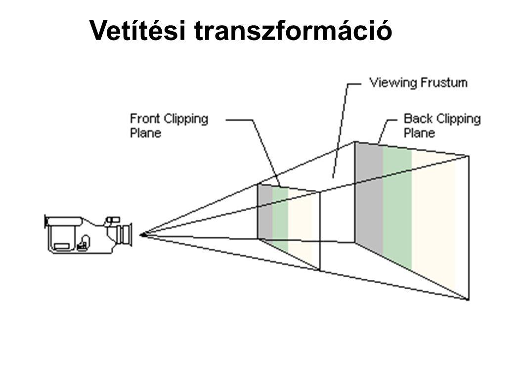 Vetítési transzformáció