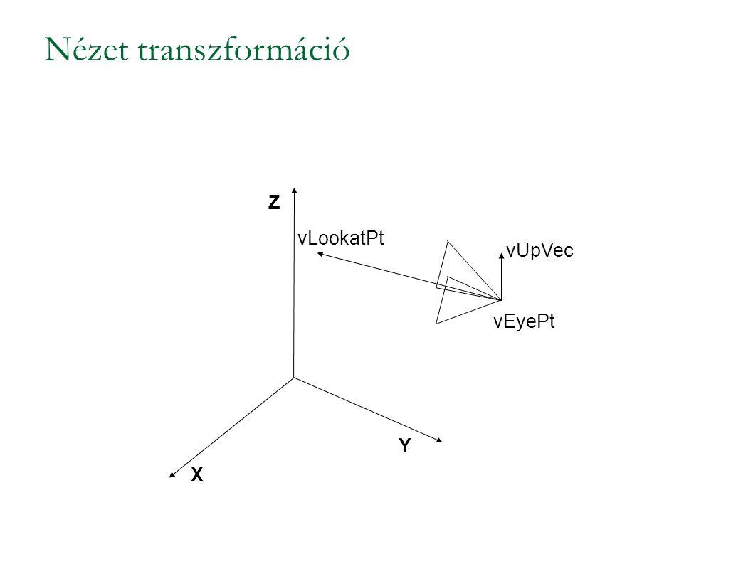 Nézet transzformáció vLookatPt vEyePt vUpVec X Y Z