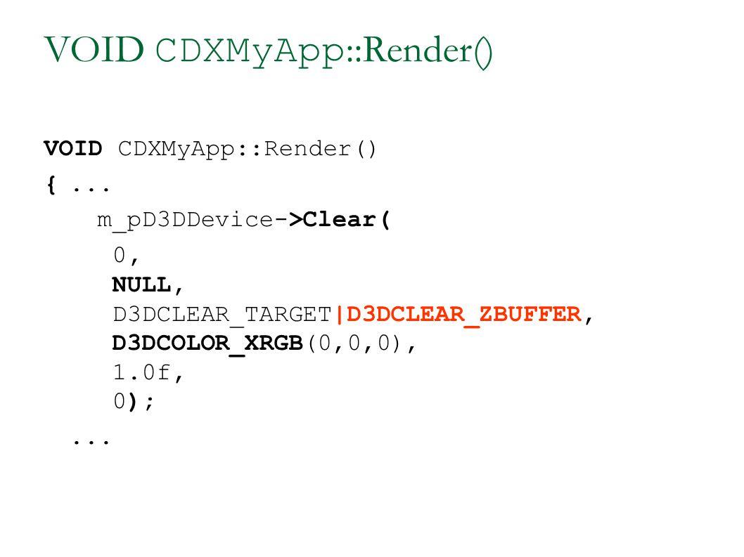 VOID CDXMyApp ::Render() {...