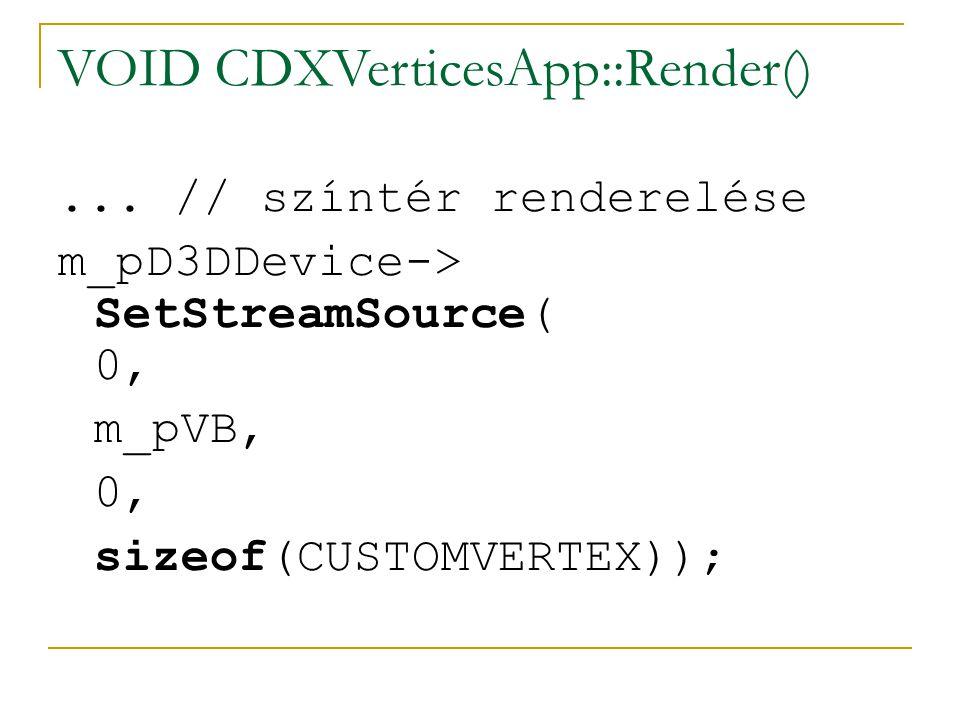 VOID CDXVerticesApp::Render()...
